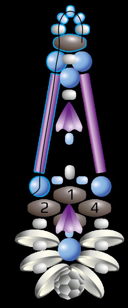 Grafik 7